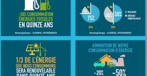 1609_Comprendre-la-transition-energetique-2014-10-31