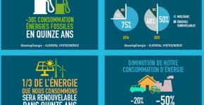 1609_Comprendre-la-transition-energetique-2014-10-31