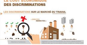 1609_cout économique des discriminations