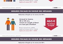 1701_cas-types-réduction-dimpôts-ménages-PLF-2017