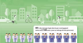 1703_logement social